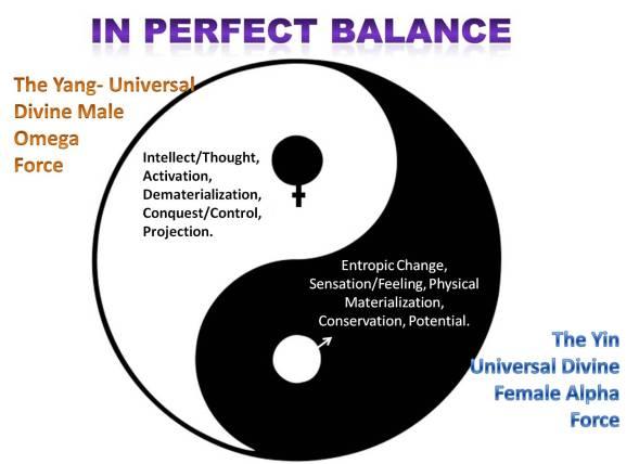 In-Perfect-Balance