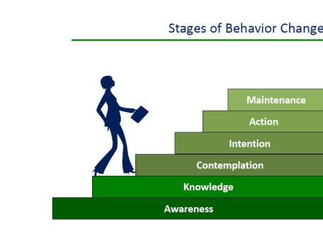Stages-of-behavior-change