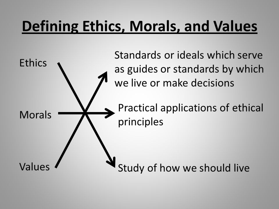 defining+ethics,+morals,+and+values